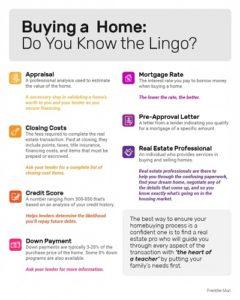 buying lingo